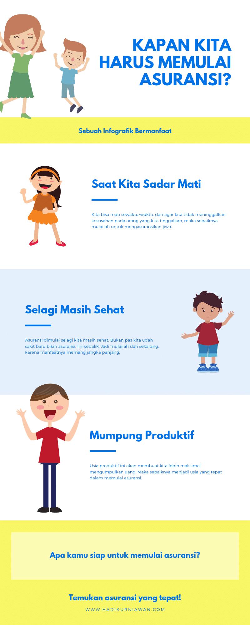 Infografis kapan Asuransi